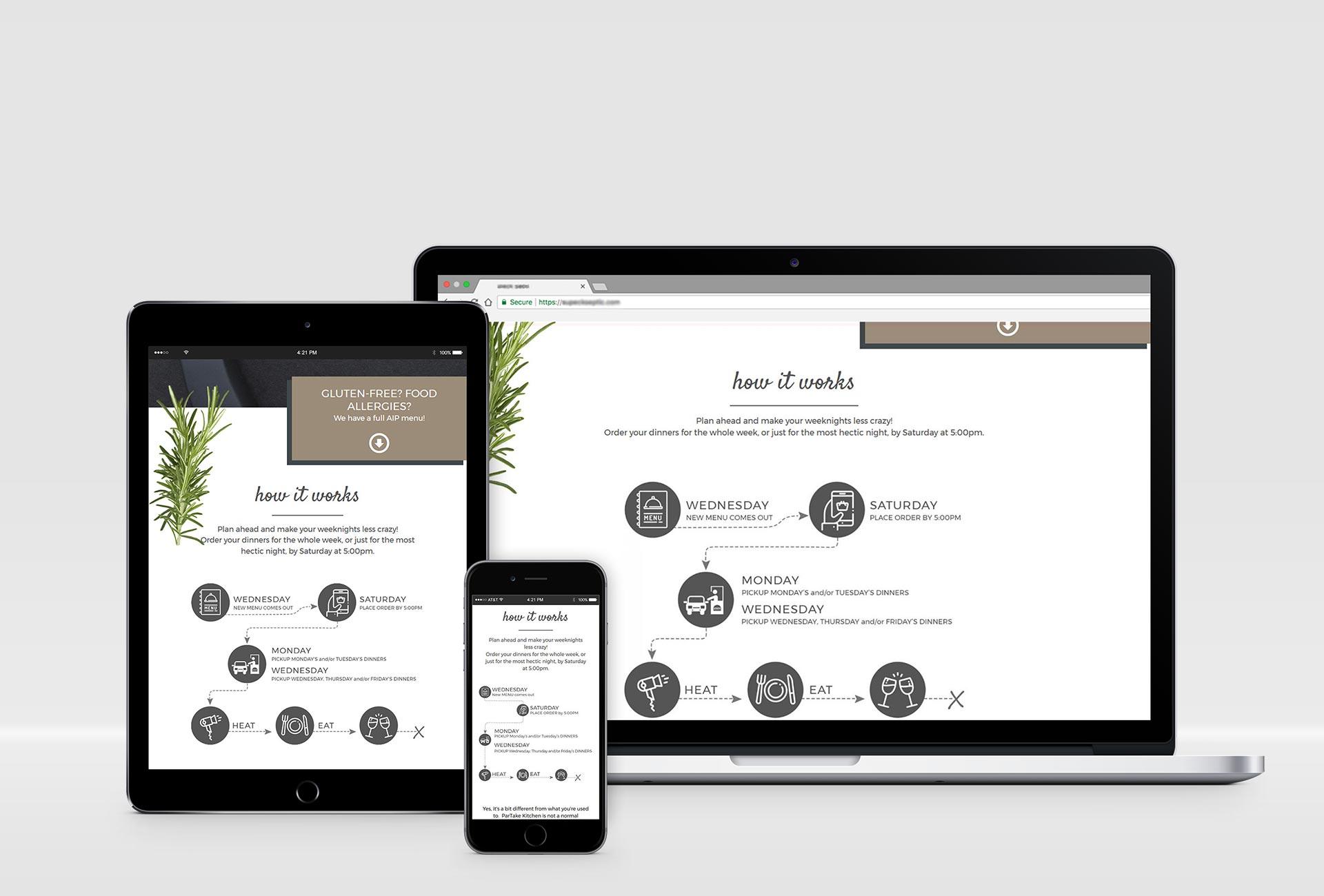 Website Design and custom infographic for ParTake Kitchen Meal Prep restaurant